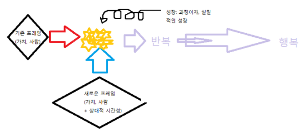 퍼펙트스톰_강연회%2C_삽입1